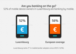 ING infographie mobile devices FINAL
