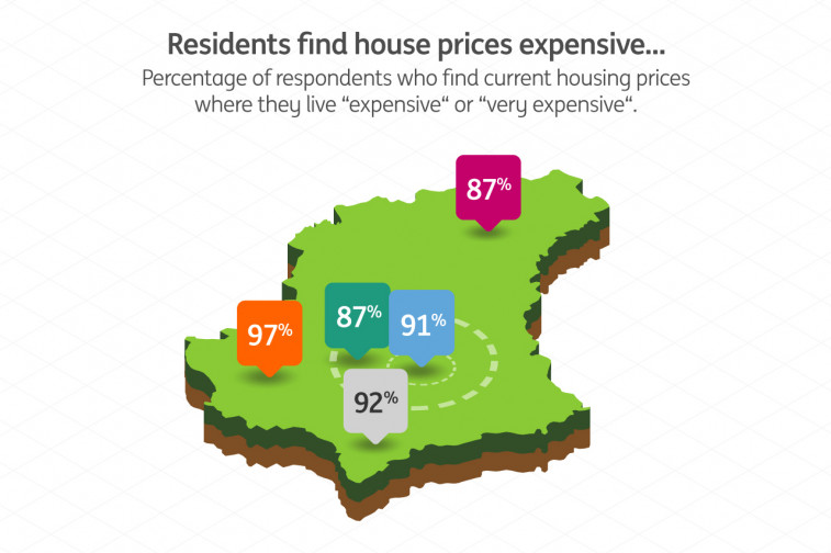 Ing Infographie Home Prices