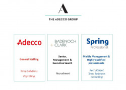 THE ADECCO GROUP LUXEMBOURG-LOGOS (002)